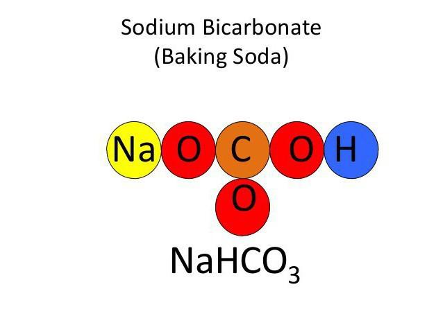 химическая формула питьевой соды