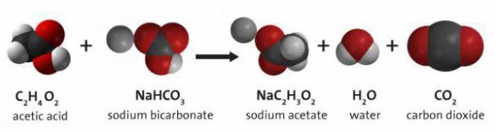 химическая формула уксуса и соды