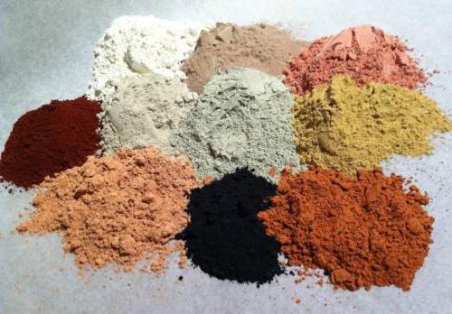 полезные свойства глины