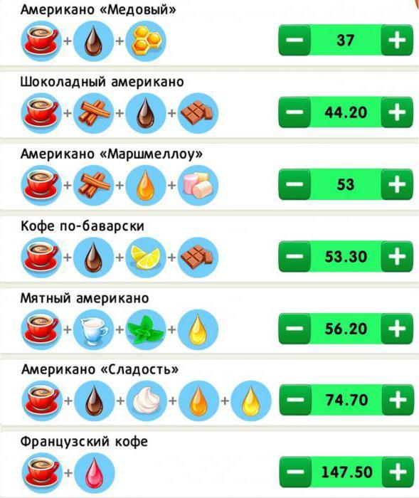 ведь тирамису волшебство рецепт кофейня картинки застрял русском языке