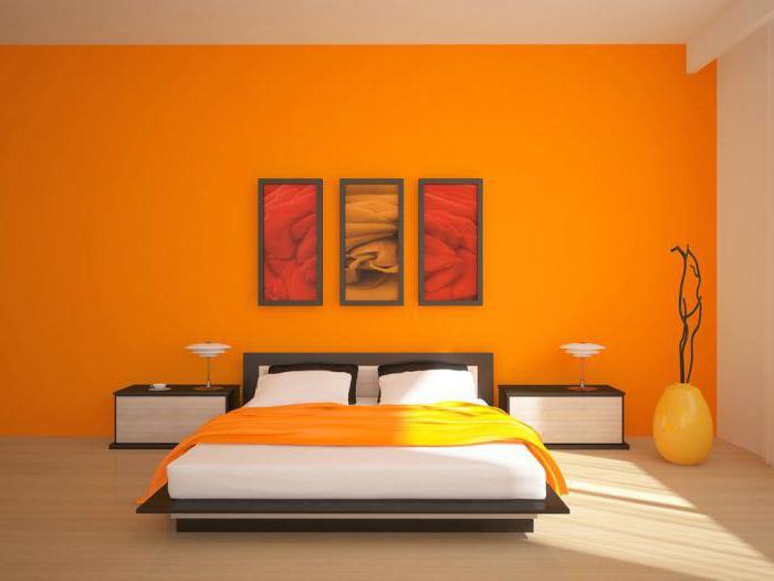 крашеные стены в интерьере спальни фото
