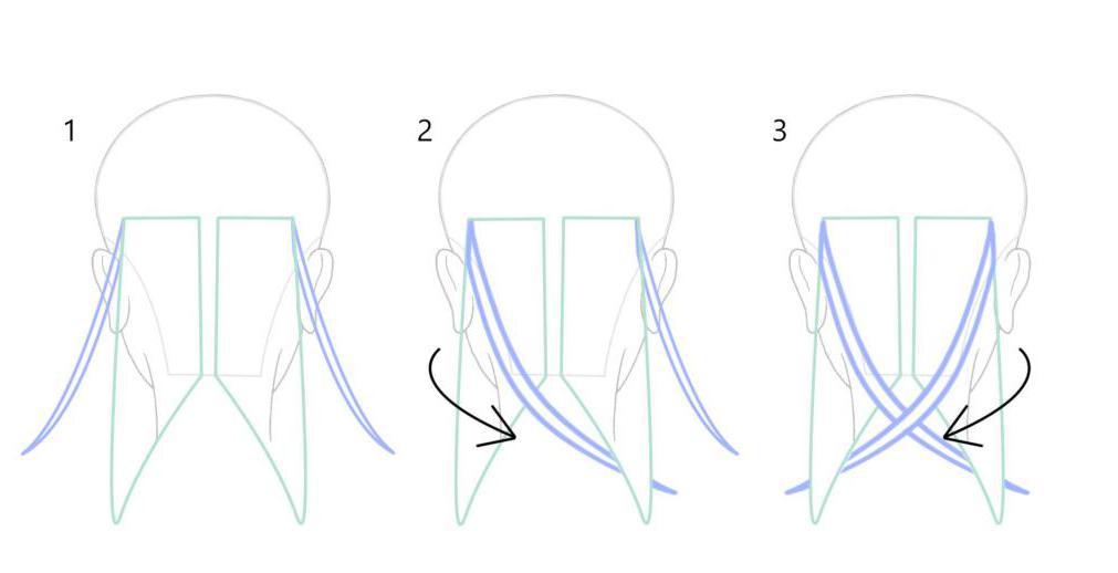 Схема косы рыбий хвост