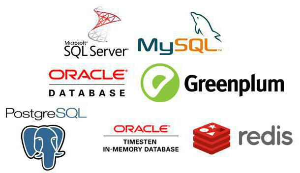 sql vs oracle Which piece of code will be faster (clue - the table in question has no indexes): option 1 - pure sql option 2 - a silly pl/sql row by row approach: it's a trick question, of course, and although the automatic response from any dba-type is likely to be the sql, the correct answer is.