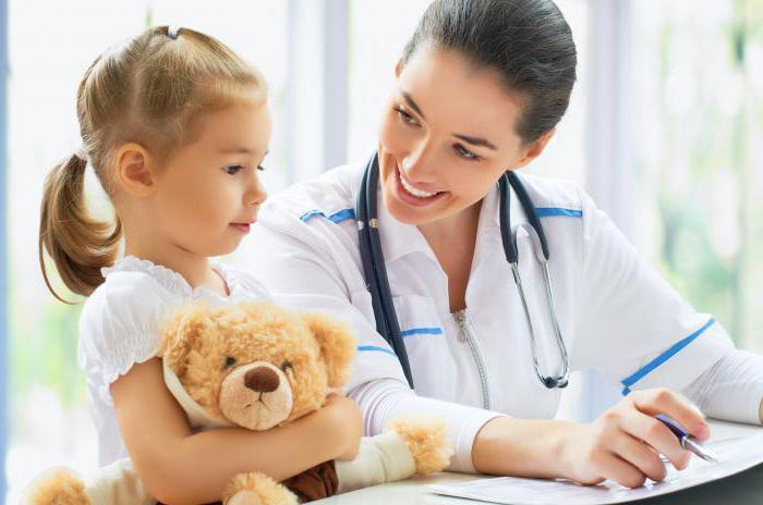 динамическая кишечная непроходимость у детей