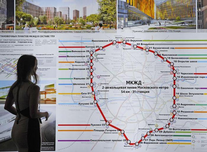 Малая кольцевая железная дорога москвы схема 716