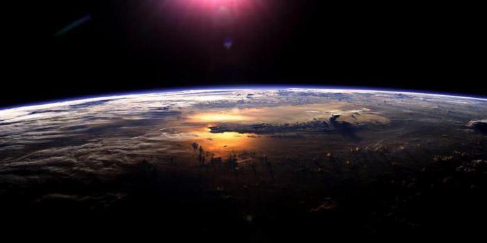 прецессия оси земли