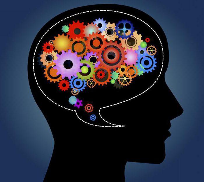 расстройства восприятия и памяти