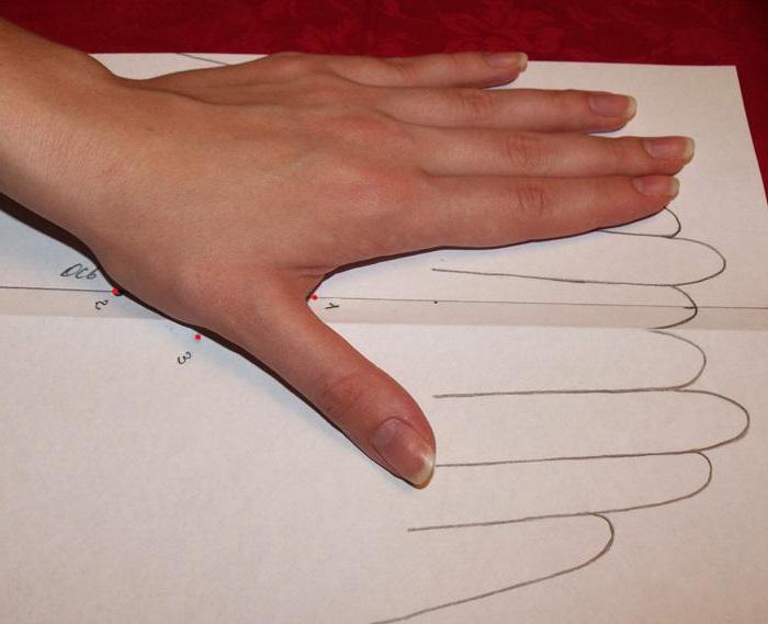 кукла перчатка своими руками выкройки