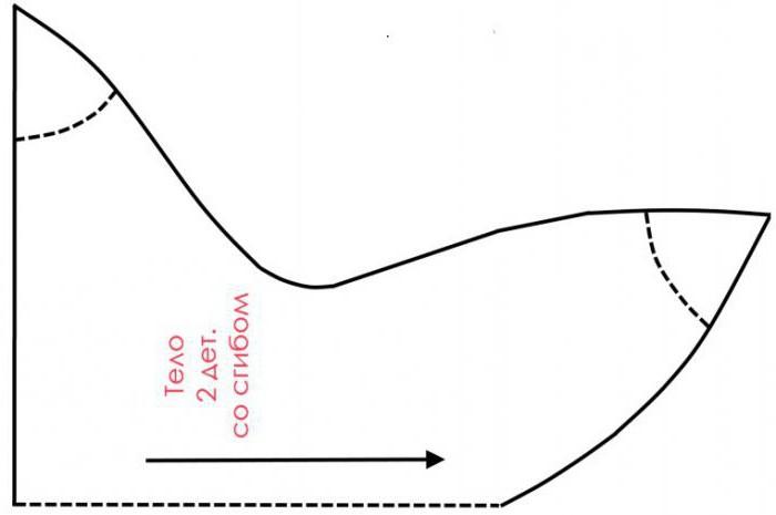 Выкройка зайка комфортер с длинными ушами