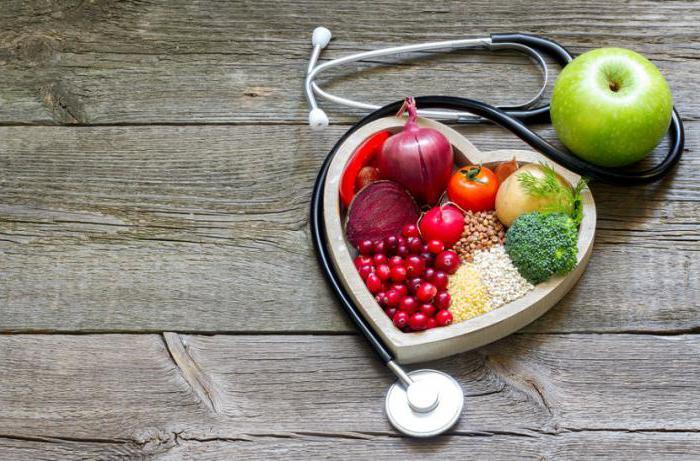 Как снизить холестерин кроме статинов