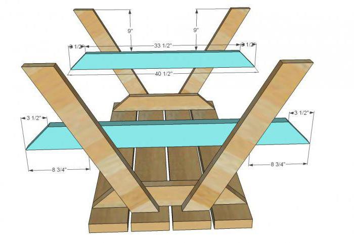 стол и лавки для беседки своими руками