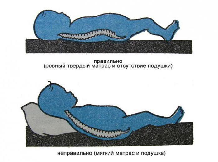 лучший ортопедический матрас для ребенка