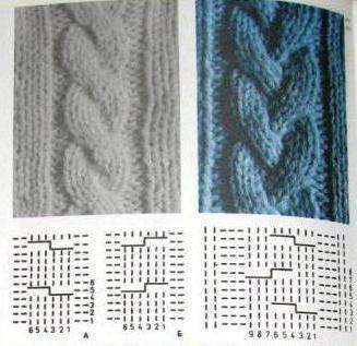 вязаные одеяла схемы