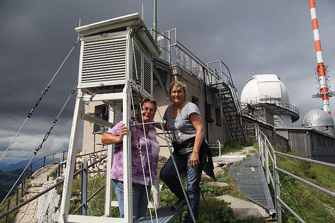 метеорологичекая станция ведёт наблюдение за влажностью воздуха