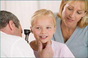отит наружного уха симптомы и лечение народными средствами