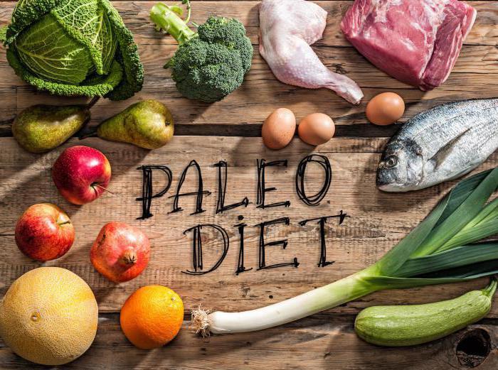 палеолитическая диета