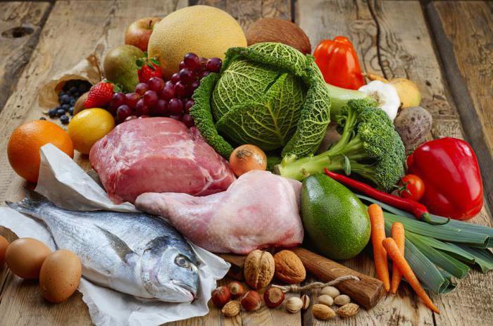 палеолитическая диета меню на неделю рецепты