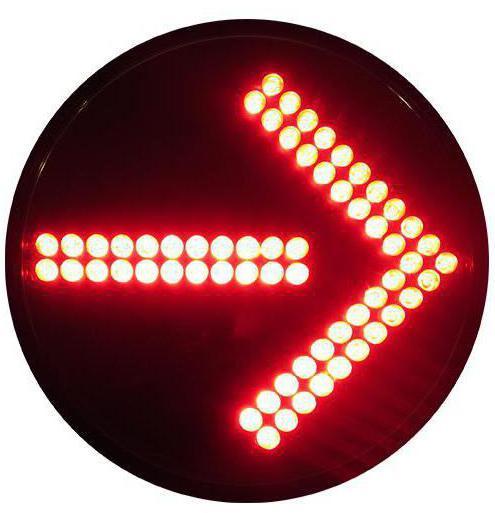 правила проезда перекрестков с дополнительной секцией светофора