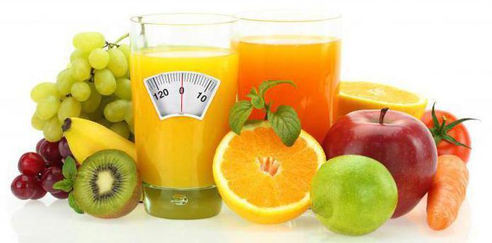 диета при дивертикулезе толстого кишечника