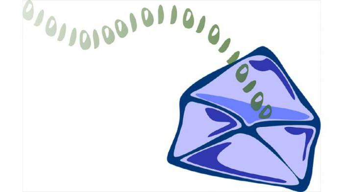 как отвязать почту от почты