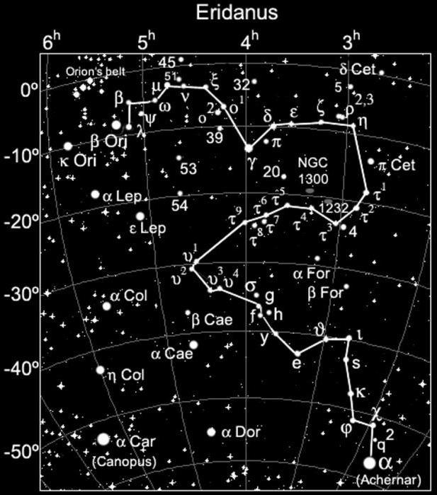 сверхпустоте в созвездии эридана
