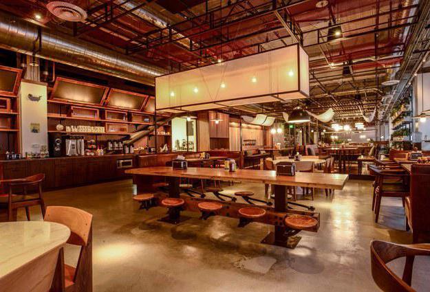 Кафетерий — это что такое? Бизнес-план открытия кафетерия