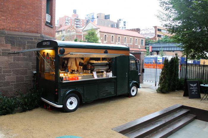 Кофейня на колесах: бизнес-план. Как начать бизнес?