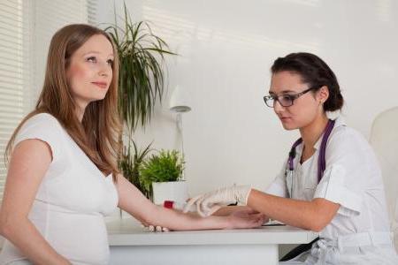 анализ крови на гемостаз при беременности