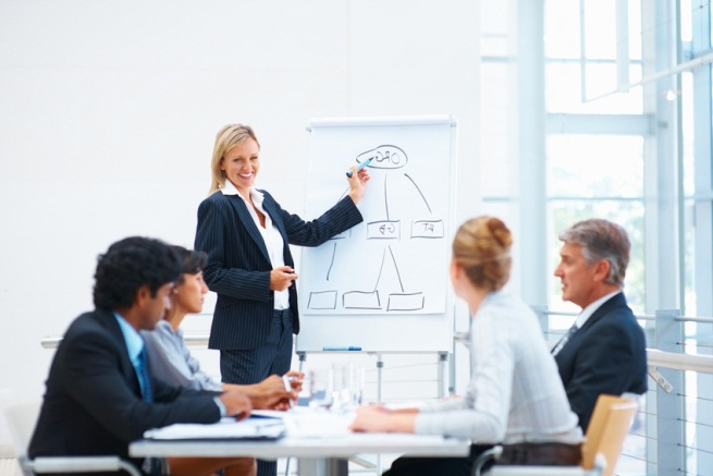 what training should the leader