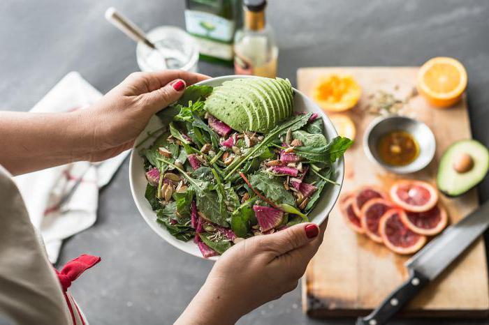 Скандинавская диета меню на неделю