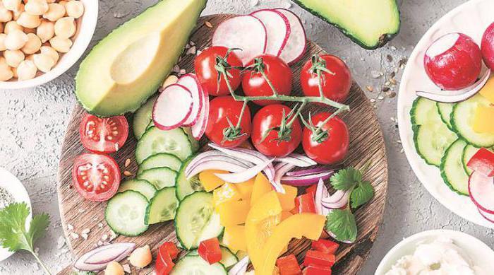 Скандинавская диета меню на каждый день