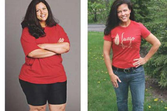 30 дней питьевой диеты до после фото