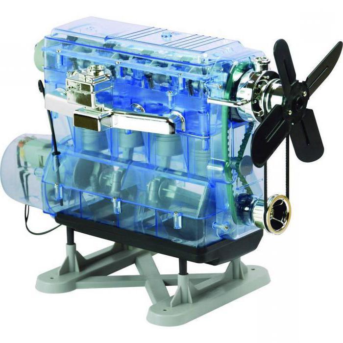 типы двигателей характеристика