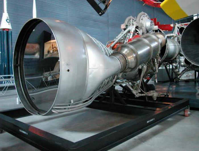 двигателя на жидком топливе