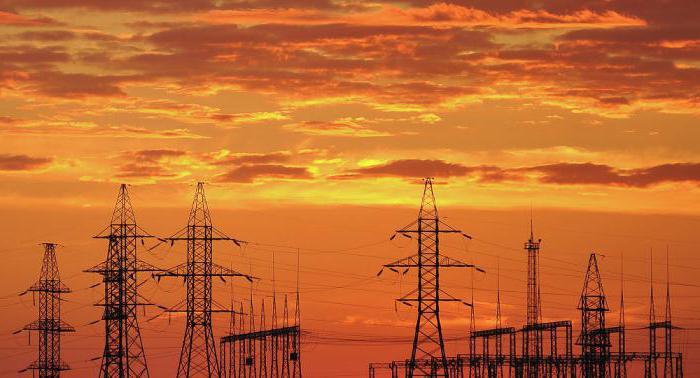 энергосистема это