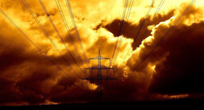 энергосистема России