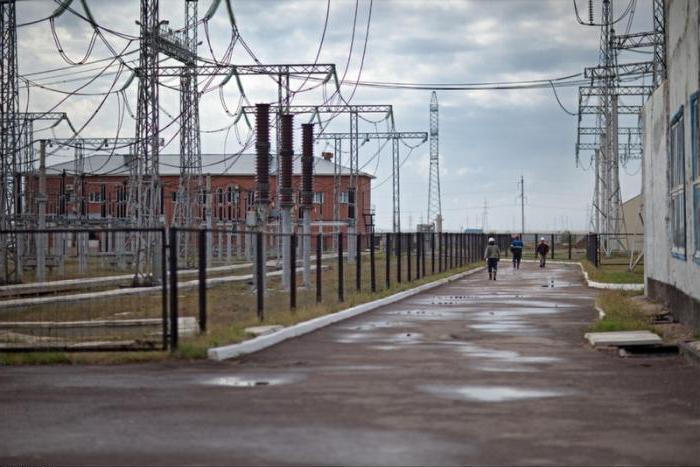 энергосистемы и технологии