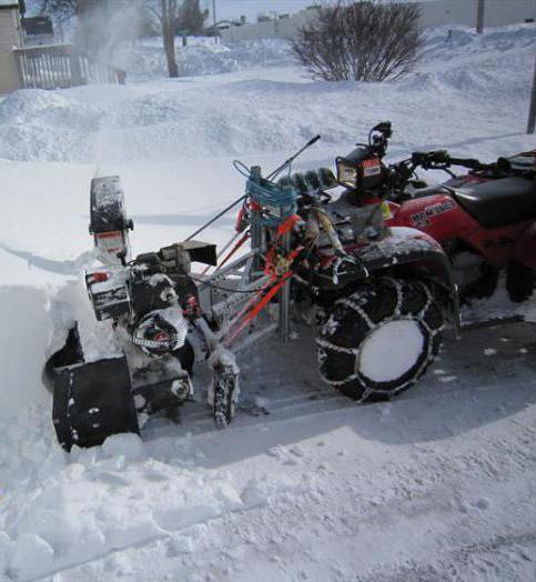 отвал для снега на квадроцикл