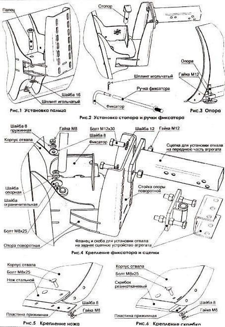 отвал для квадроцикла своими руками чертежи