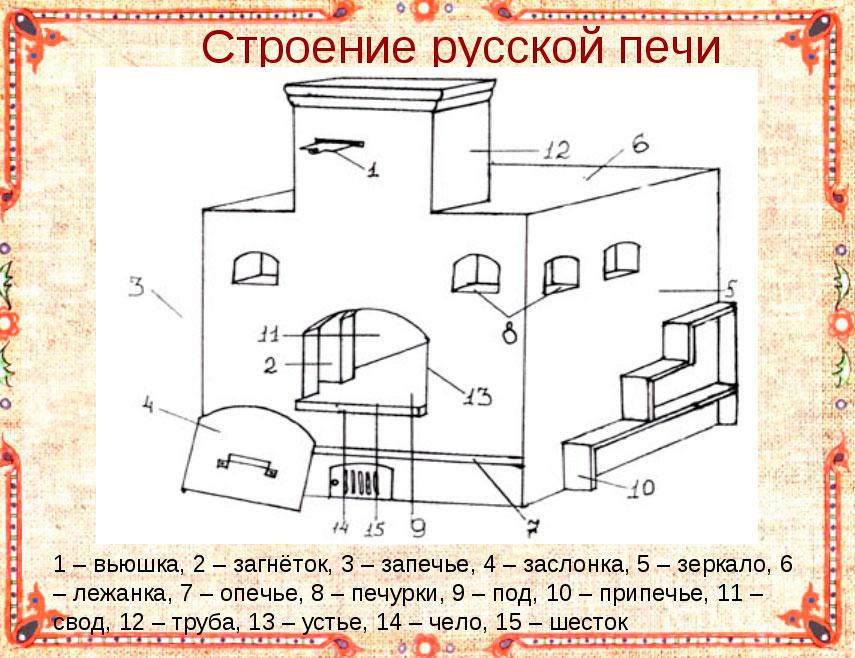 Как сделать профессиональный бильярдный стол фото 514