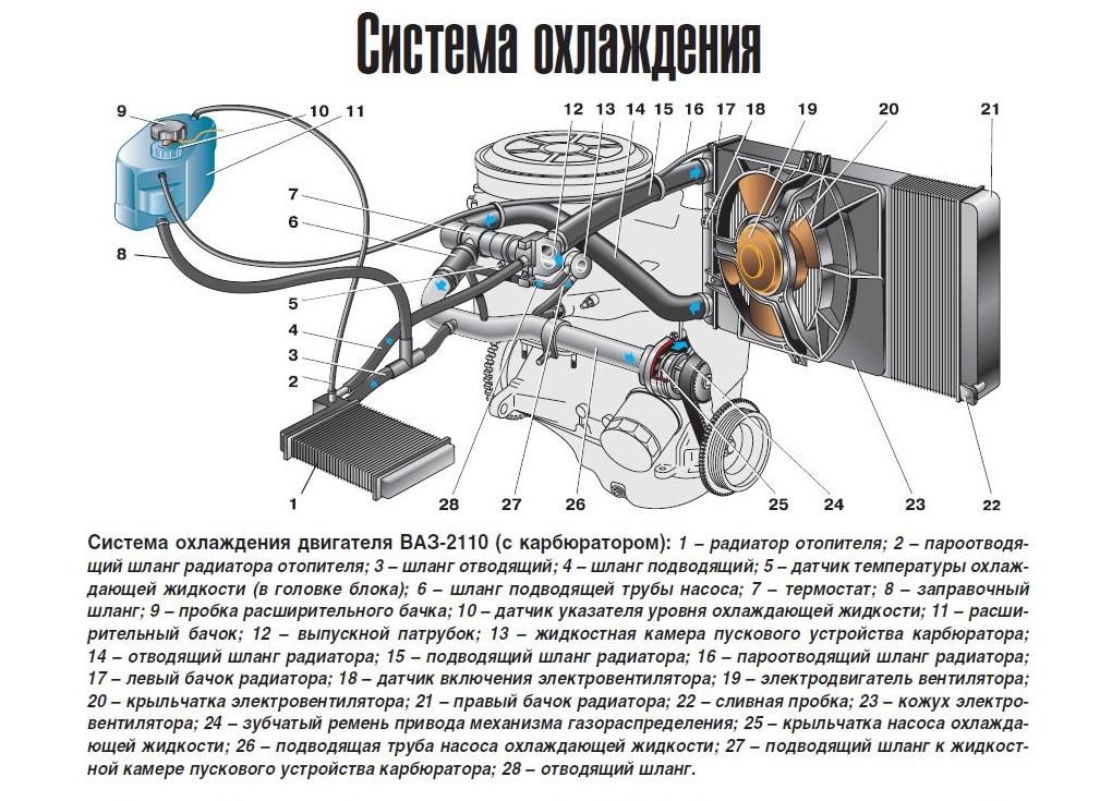 cooling system diagram