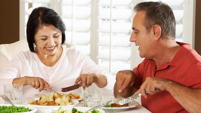 как правильно кушать сельдерей чтобы похудеть
