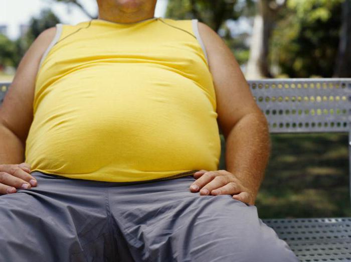 Проблемы с потенцией у толстых