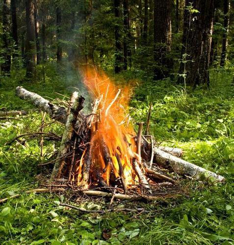 способы добычи огня