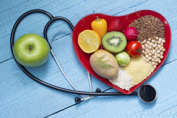Безхолестериновая диета меню на неделю