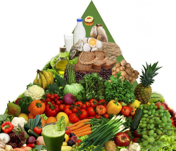 Безхолестериновая диета рецепты