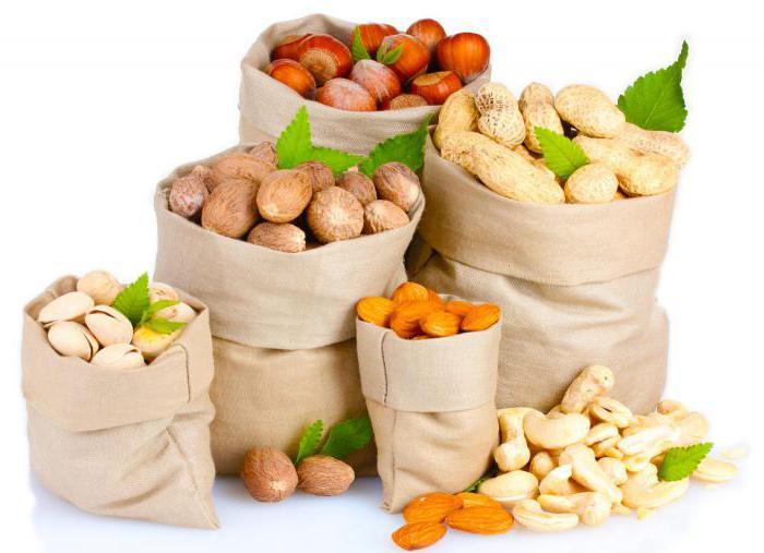 Безхолестериновая диета продукты
