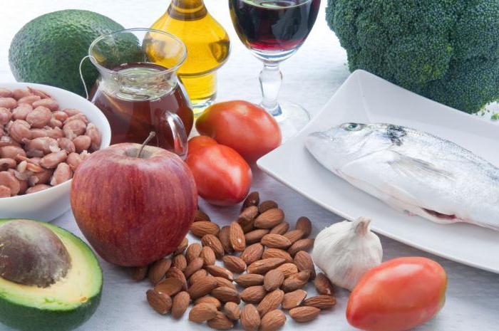 Безхолестериновая диета меню