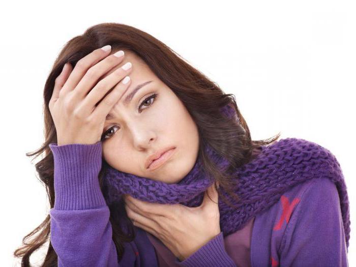 Язвочки в горле причины и лечение фото