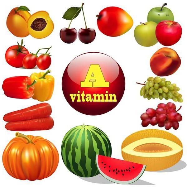 Гиповитаминоз А: причины, симптомы, методы лечения, последствия
